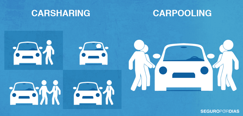 Carpooling y Car-Sharing