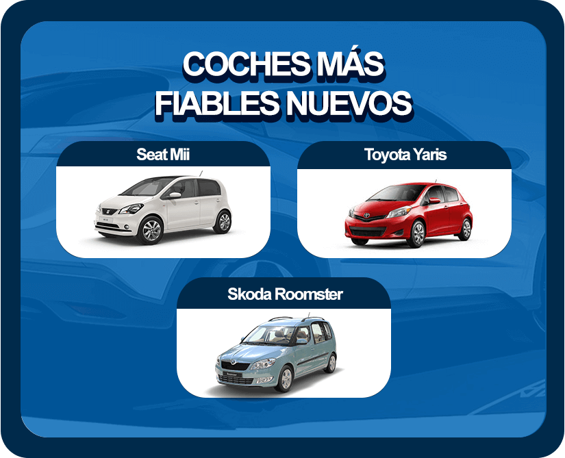 Coches Fiables