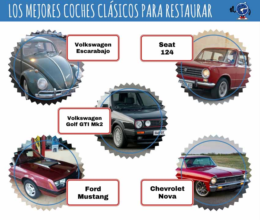 Qu coche cl sico comprar para restaurarlo seguropordias - Mini clasico para restaurar ...