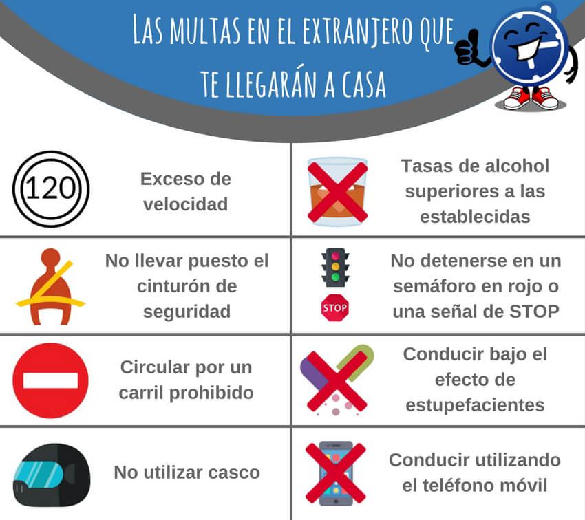 Resultado de imagen de multas en el extranjero que te llegaran a casa
